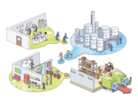 Pharmacy Industry