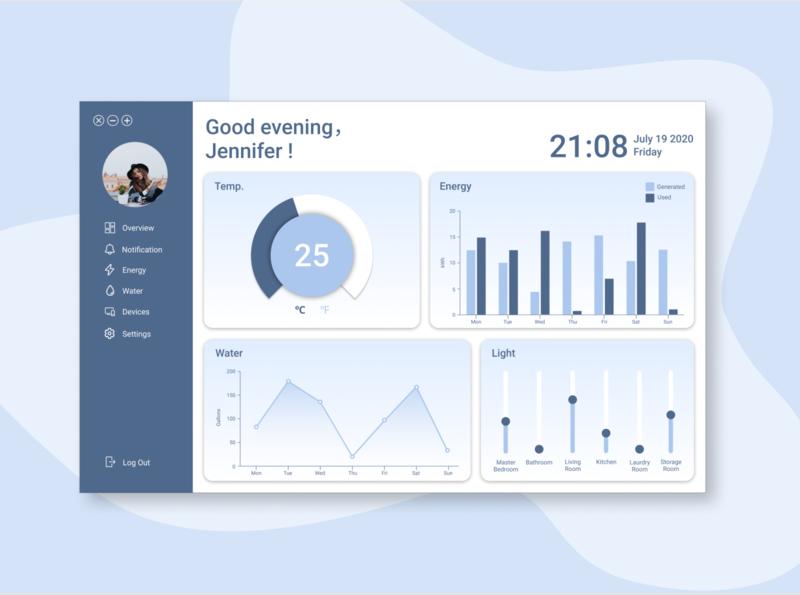 UI Challenge 21: Home Monitoring Dashboard home monitoring dashboard figma dailyuichallenge dailyui
