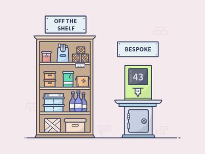 Standard vs customisation shelf shelves ticket ticketing