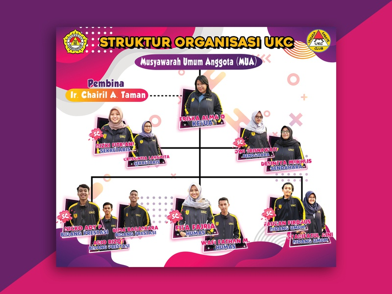 Organizational Chart Design banner design photograhy organization graphic design