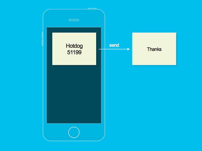 Phones journeys in powerpoint ui design ux user journey powerpoint