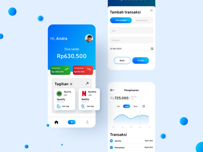 Money Manager App indonesia designer indonesia navigation bar navbar chart fintech app ux ui design banking app blue finance app financial finance money app money money manager