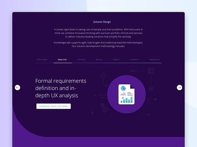 Solutions Tab Slider illustration icons desktop website ux ui solutions slider tab
