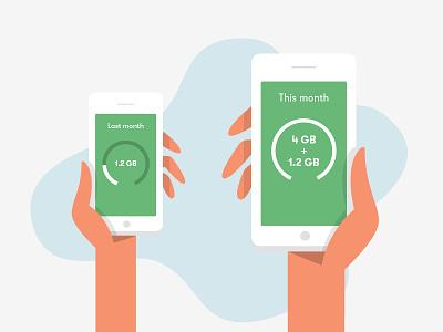 Data Rollover vector hands smartphone mobile phone flat colour illustration id mobile rollover data