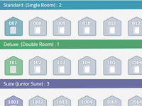 Rooms Allocation