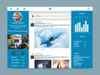 Twitter Concept