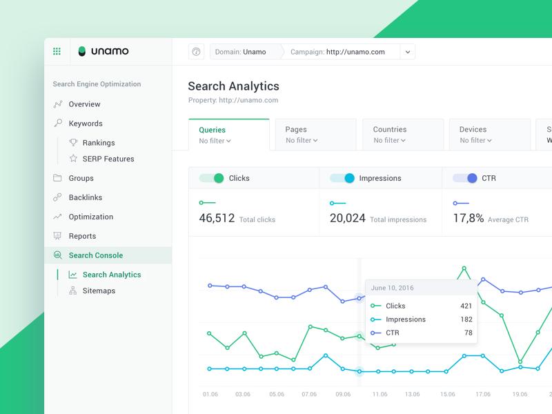 Unamo SEO: Search Console Integration dashboard tabs charts filters unamo integration green web app seo ux ui