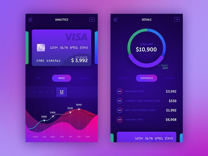 Credit Card Analytics interface bonus visa mobile app ux ui analytics card credit