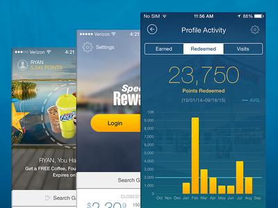 Speedy Rewards - Membership Stats speedy rewards speedway charts stats gamification app