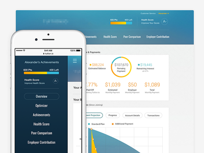 Dashboard financial employer employee management student loans hr dashboard
