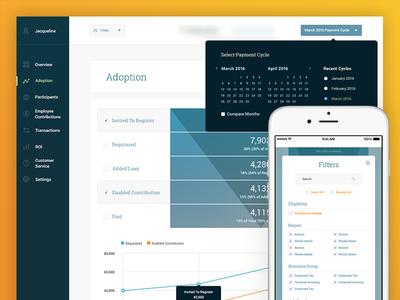 Dashboard Adoption calculation graph chart filters date picker dashboard dashboard adoption