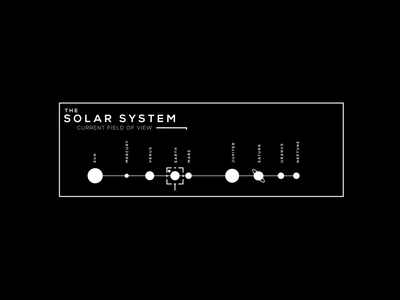 UI - Horizonatal Solar System ID astronomy science planets solar system space animation ui universe scale