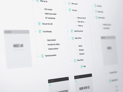 Website UX Flowchart damien faivre sitemap blueprint wireframe website ui ux flowchart