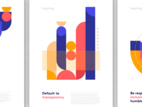 Brand values posters