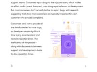 Support and development spot illustration