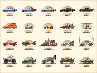 The Vehicles Of Mad Max