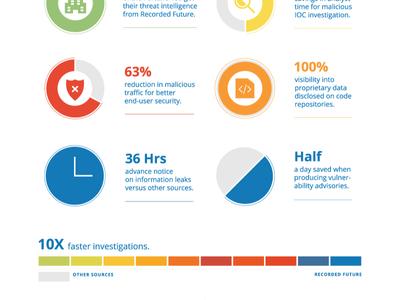 Infographic - Rainbow