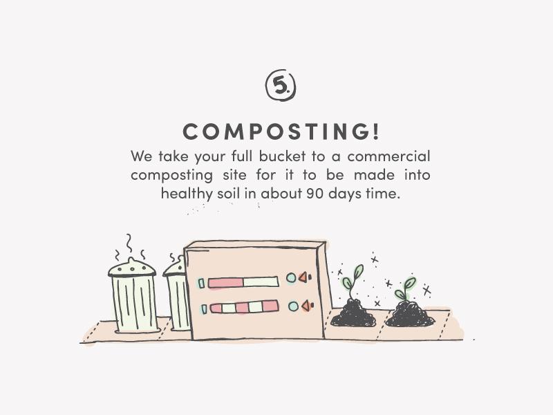 Composting pastel love illustration composting
