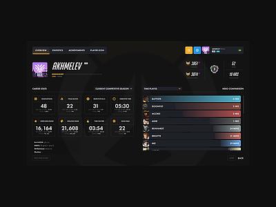 Overwatch Dark Mode PP Concept blizzard dashboard profile stats overwatch dark ui game latvia riga