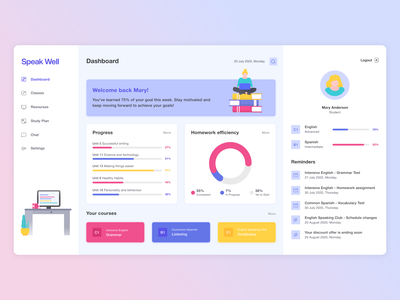 Learning Platform Dashboard vector language learning learning platform courses light illustration app ux ui design dashboad