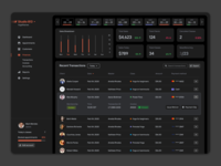 Dark mode for YogaPlanner ui ux dashboard figma complex product design erp night mode dark theme dark app dark mode dark ui dark crm