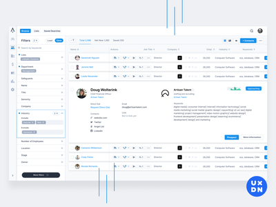 Contact panel cx dashboard complex crm ux user interface design user experience user interface userinterface user details page details contact page contacts contact product design