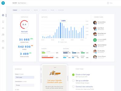Dashboard for WiFi Analytics design saas management app dashboard ui management product desktop dashboad dashboard erp uxdn ux ui crm complex product design wifi