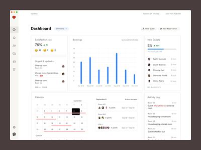 Hotel Dashboard saas figma app design management app management product desktop dashboad uxdn erp ui ux complex product design ux design dashboard ui crm hotel dashboard