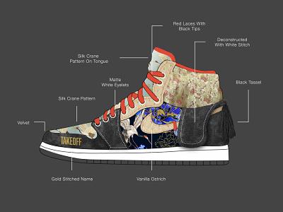 Migos AJ1s sneaker art custom sneakers jordan nike shoes sneakerhead sneakers