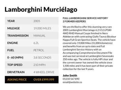 Lamborghini For Sale Postcard