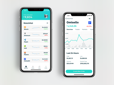 CalmCoin graph cryptocurrency trading bitcoin ico iphonex ux ui