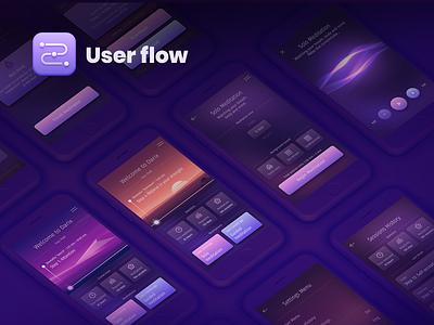 User flow mockup design calm mockups darix meditation meditation app dribbble screen flow user flow ux design ux ui design