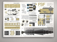 Photography course Infographic
