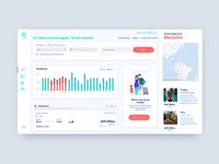 Flights Board dashboard design travel agency traveling flyer travel app minimal flat data stats uxui ux dashboard ui dashboard travel