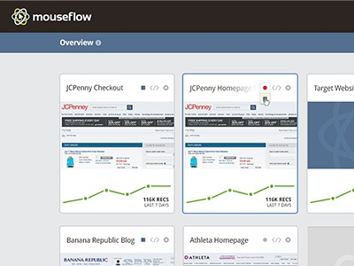 Mouseflow graph chart website beta new launch technology active cards web design