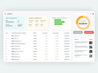 Stock Watch Dashboard UI Design figmadesign uxdesign uidesign stockmarket stock monitoring stock watch stock app stocks uwp desktop app desktop dashboard ui dashboard