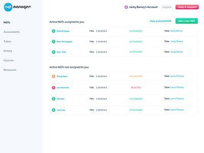 User Dashboard lists users members dashboard white vector design ui ux