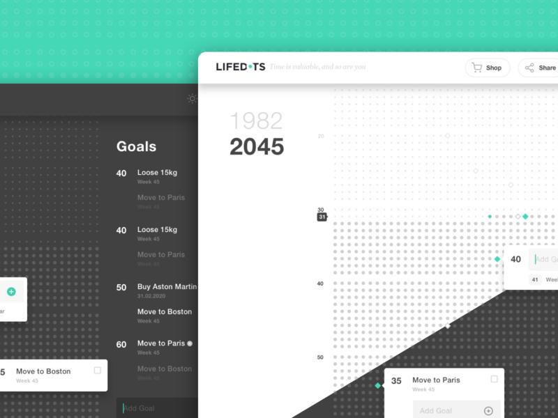 Lifedots germany shedule google list design sketch german interface todo goals management life interactive interaction app webapp lightmode darkmode manager