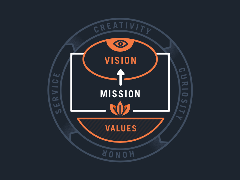 Worthwhile Vision, Mission, and Values badge affinity designer worthwhile illustration badge vector
