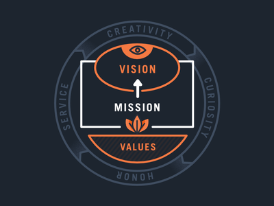 Worthwhile Vision, Mission, and Values badge affinity designer worthwhile illustration badge vector