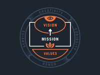 Worthwhile Vision, Mission, and Values badge