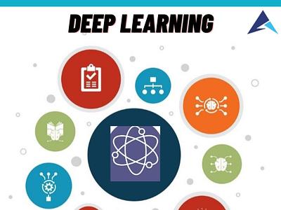 We work on the principles of deep learning. logo app branding animation web design aaptatt solutions