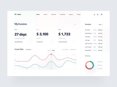 Invoicing Platform statistics web app app icons funds invoice finance platform web crm analytics clean minimal grid typography chart dashboard product design ui ux