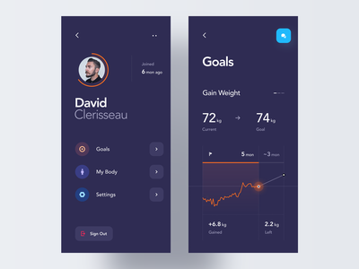 Fitness Goals data dashboard night mode dark profile stats icons graph graphic chart type design ios mobile clean minimal interface app ux ui