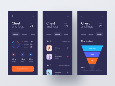 Workout Details sport chart statistics gym training exercise tabs motion modern workout animation dashboard ios mobile clean minimal interface app ux ui
