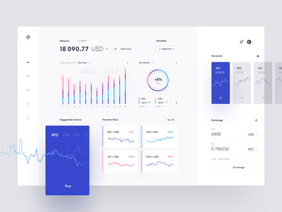Cryptocurrency Exchange Dashboard budget blockchain coin crypto investment charts rate exchange wallet bitcoin currency cryptocurrency analytics design web app interface dashboard ux ui