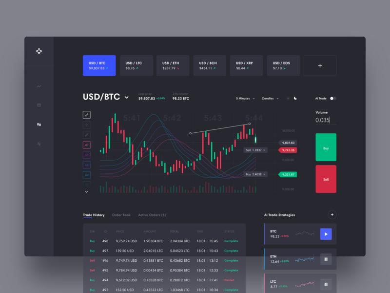 Trading Tool Dark transaction investment exchange cryptocurrency crypto coin trading trade theme night dark black analytics web app dashboard design interface ux ui
