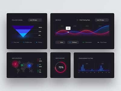 Social Analytics Dashboard Exploration widgets chart exploration product design interface web app statistics stats data analytics cards simple clean minimal dark light dashboard ux ui