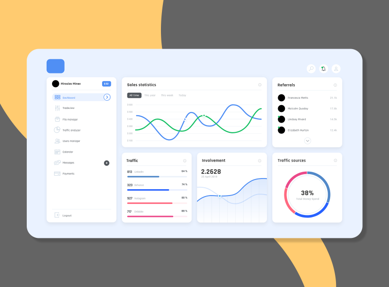 Dashboard Preview dashboard ui