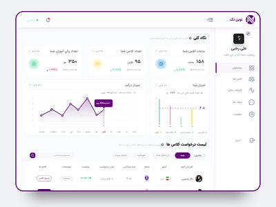 Dashboard   داشبورد admin panel admin ui design adobexd 2020 dashboard design dashboard ui dashboard